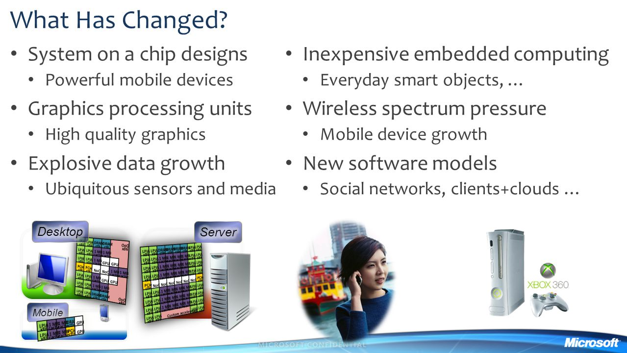 What Has Changed System on a chip designs Graphics processing units