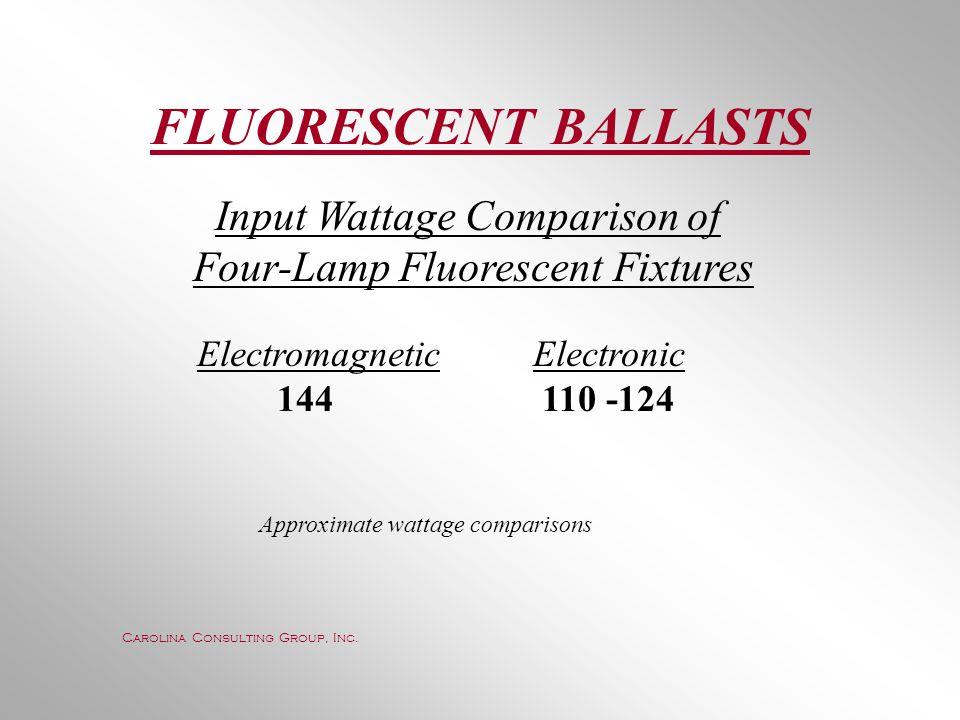 FLUORESCENT BALLASTS Input Wattage Comparison of