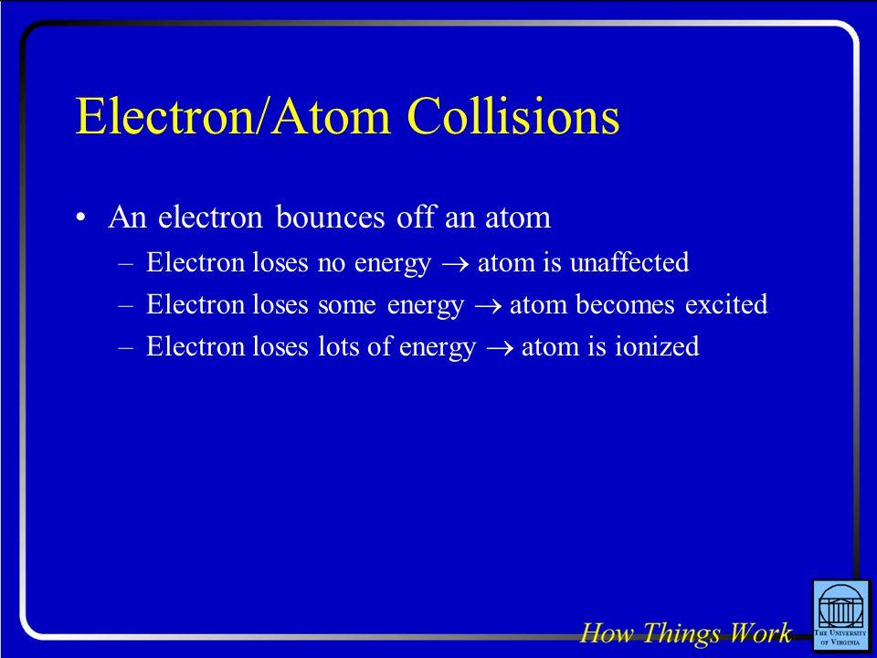 Electron/Atom Collisions