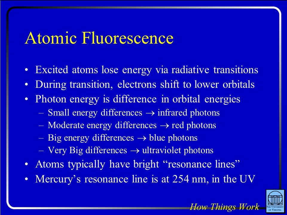 Atomic Fluorescence Excited atoms lose energy via radiative transitions. During transition, electrons shift to lower orbitals.