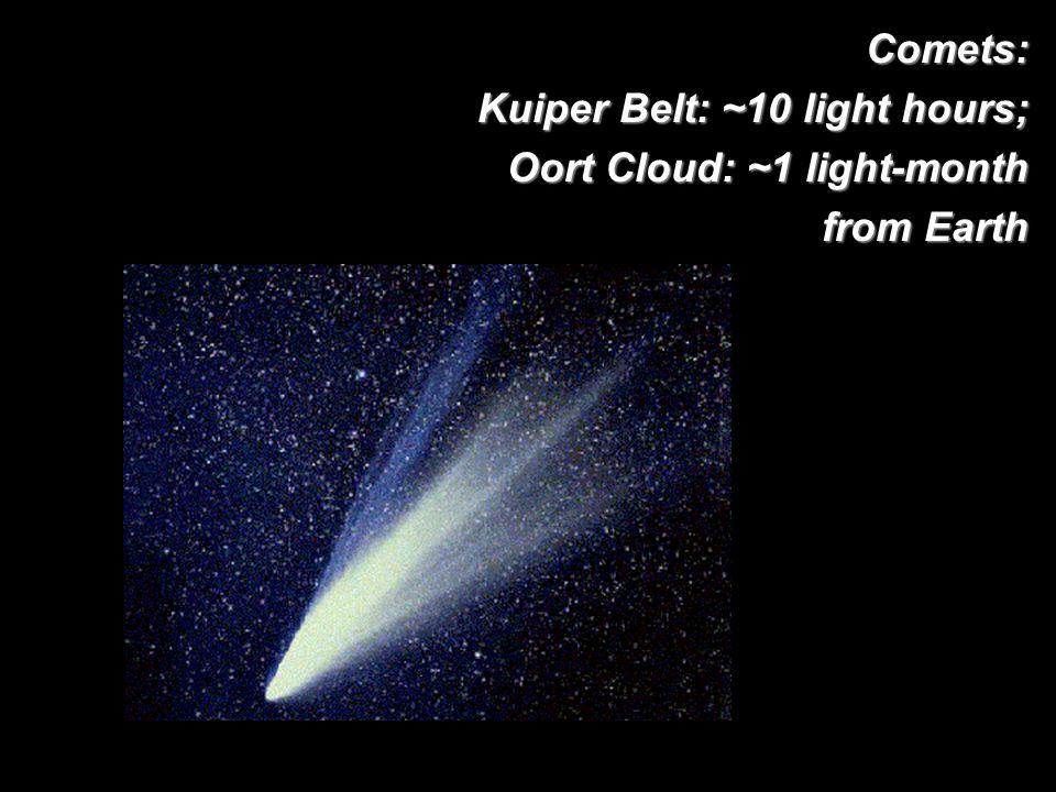 Kuiper Belt: ~10 light hours; Oort Cloud: ~1 light-month from Earth