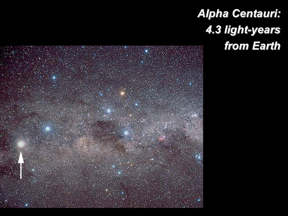 Alpha Centauri: 4.3 light-years from Earth (end)