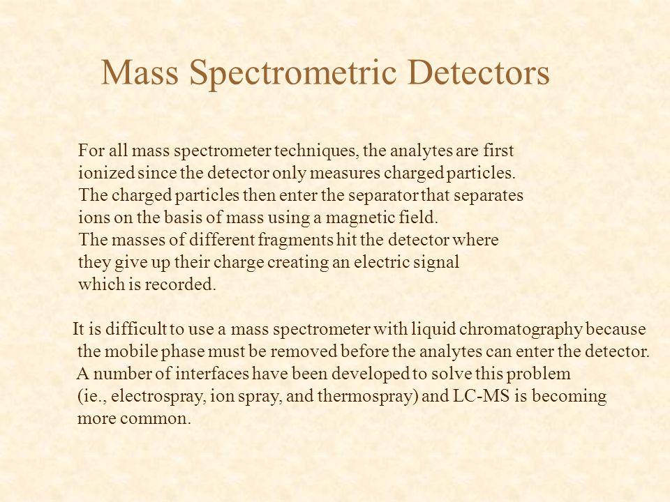 Mass Spectrometric Detectors