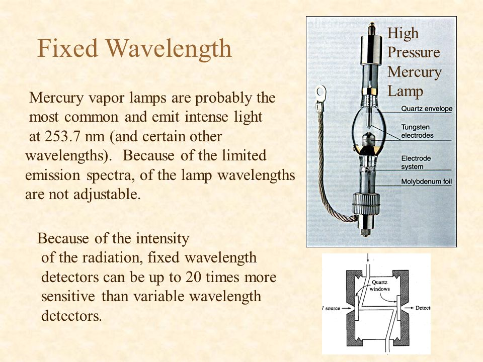 Fixed Wavelength High Pressure Mercury Lamp