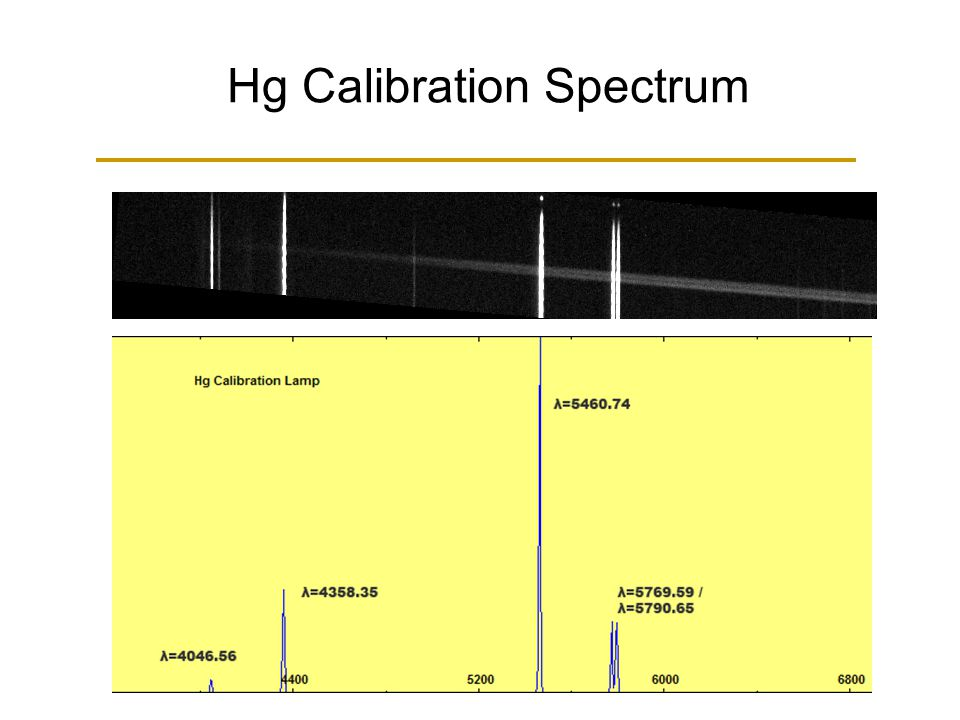 Hg Calibration Spectrum