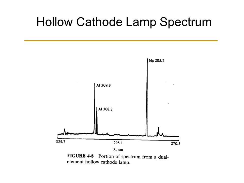 Hollow Cathode Lamp Spectrum