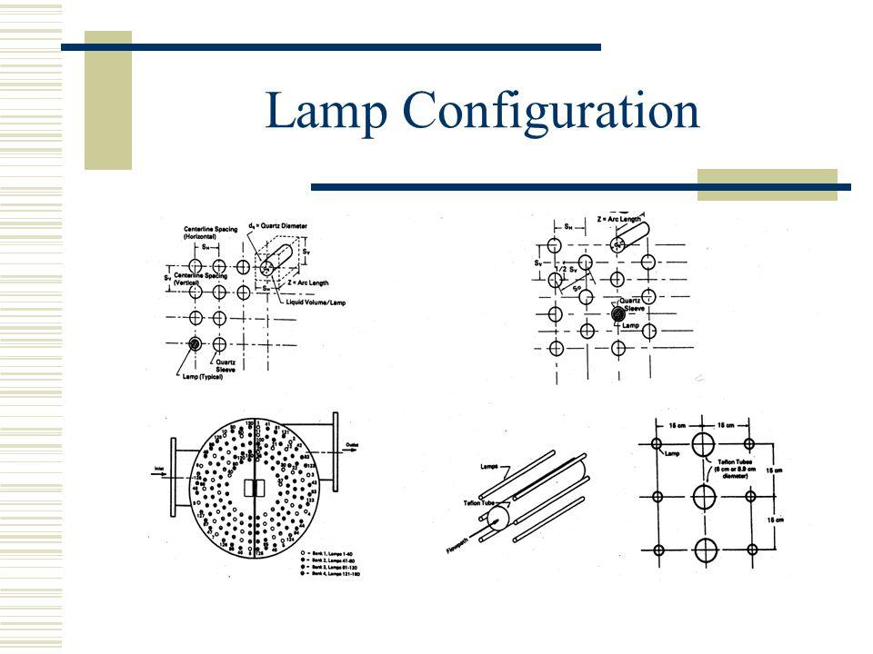 Lamp Configuration