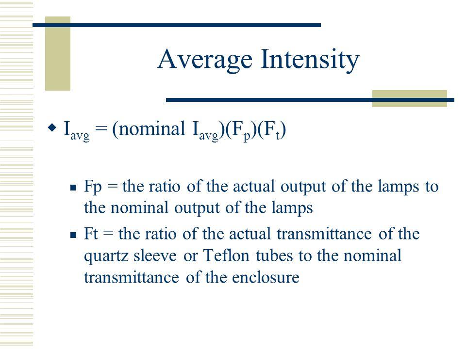 Average Intensity Iavg = (nominal Iavg)(Fp)(Ft)