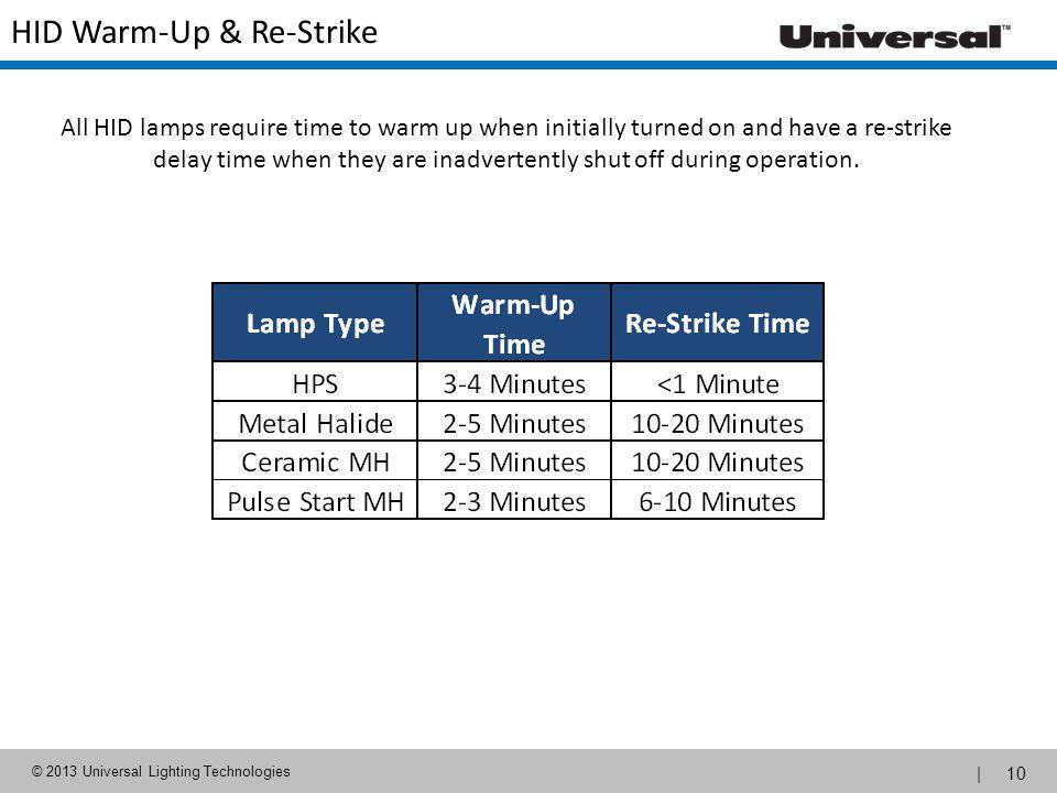 HID Warm-Up & Re-Strike
