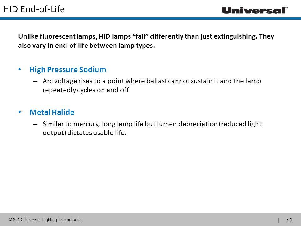 HID End-of-Life High Pressure Sodium Metal Halide