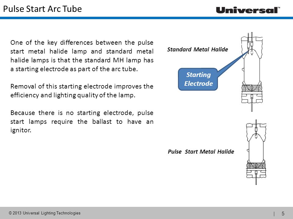 Pulse+Start+Arc+Tube presented by your name here ppt download pulse start metal halide wiring diagram at mifinder.co