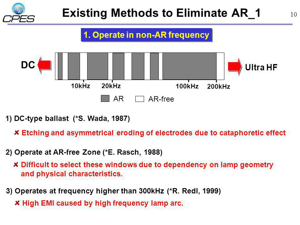 Existing Methods to Eliminate AR_1