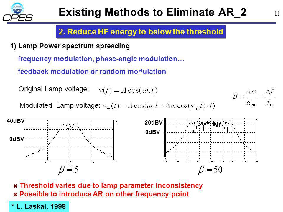 Existing Methods to Eliminate AR_2