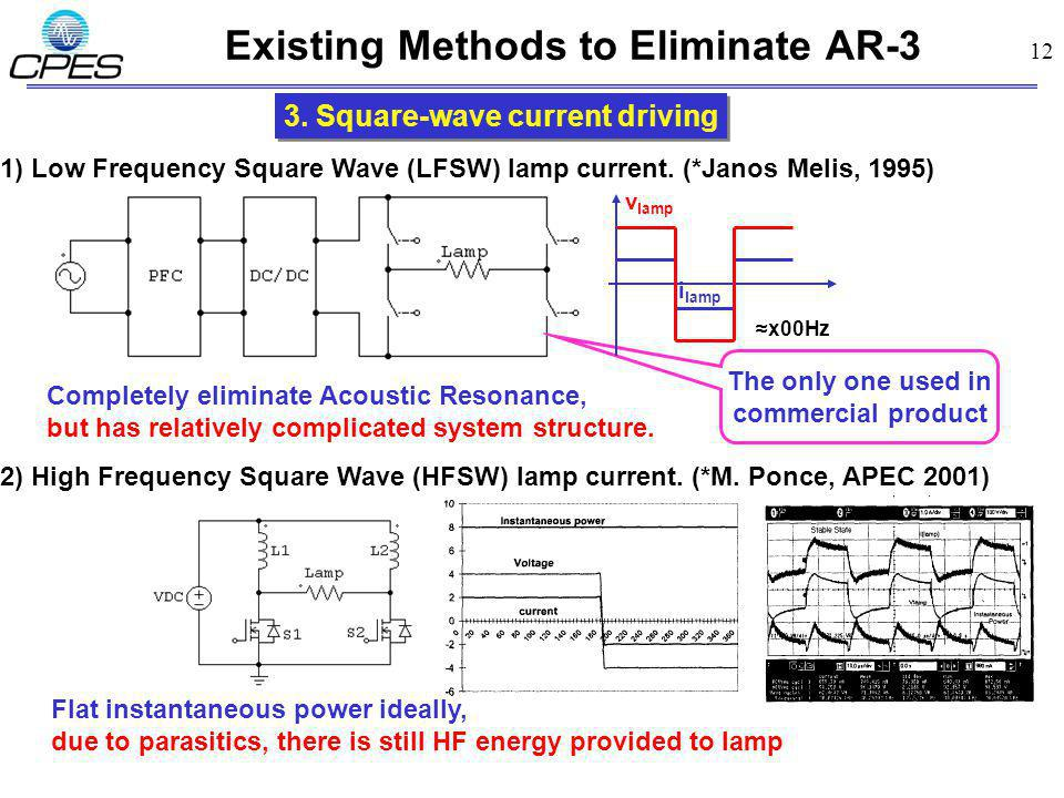 Existing Methods to Eliminate AR-3