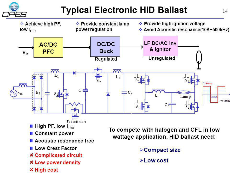 Typical Electronic HID Ballast