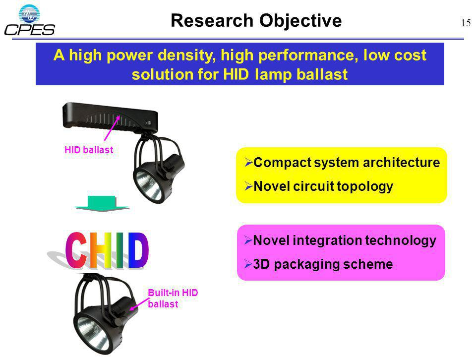 CHID Research Objective