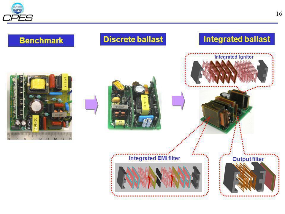 Benchmark Discrete ballast Integrated ballast