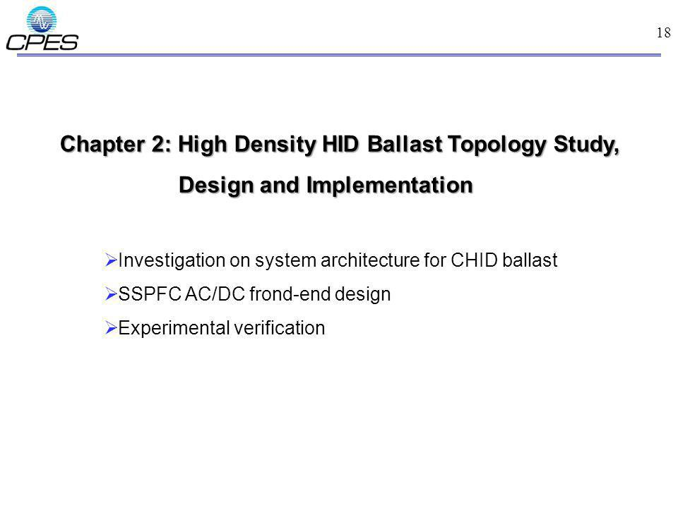 Chapter 2: High Density HID Ballast Topology Study,