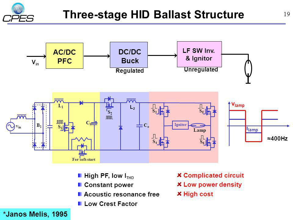 Three-stage HID Ballast Structure