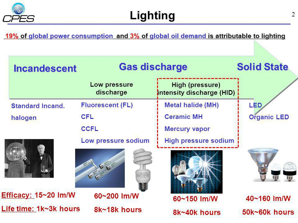 Low pressure discharge High (pressure) intensity discharge (HID)
