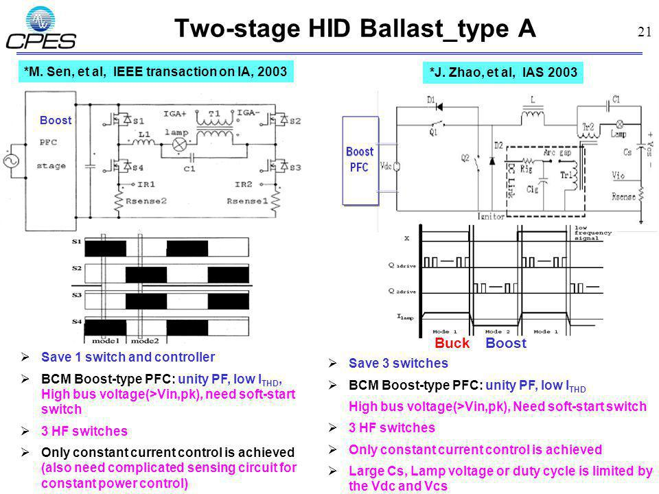 Two-stage HID Ballast_type A