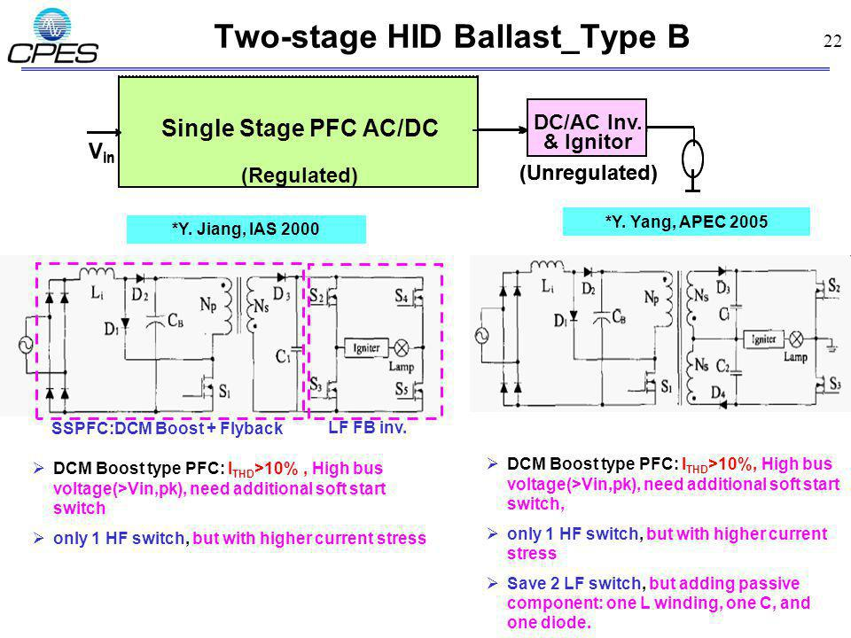 Two-stage HID Ballast_Type B