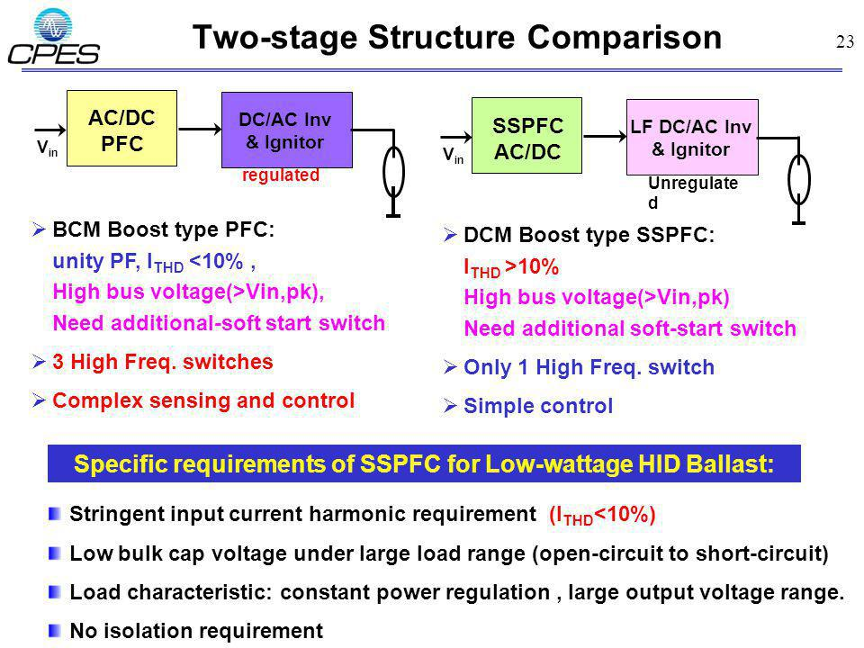 Two-stage Structure Comparison