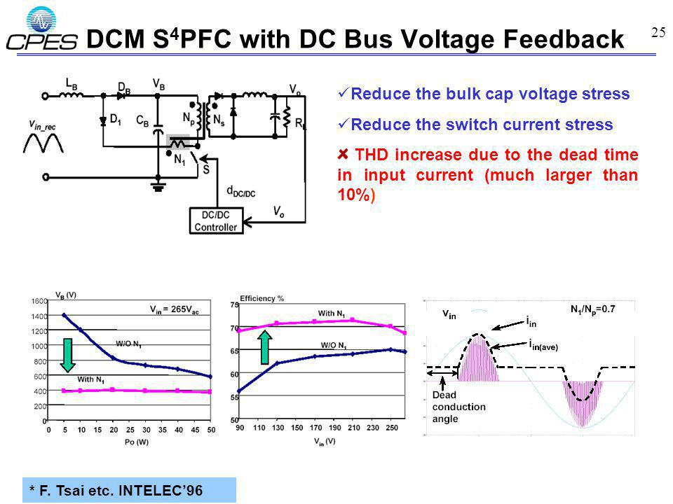 DCM S4PFC with DC Bus Voltage Feedback