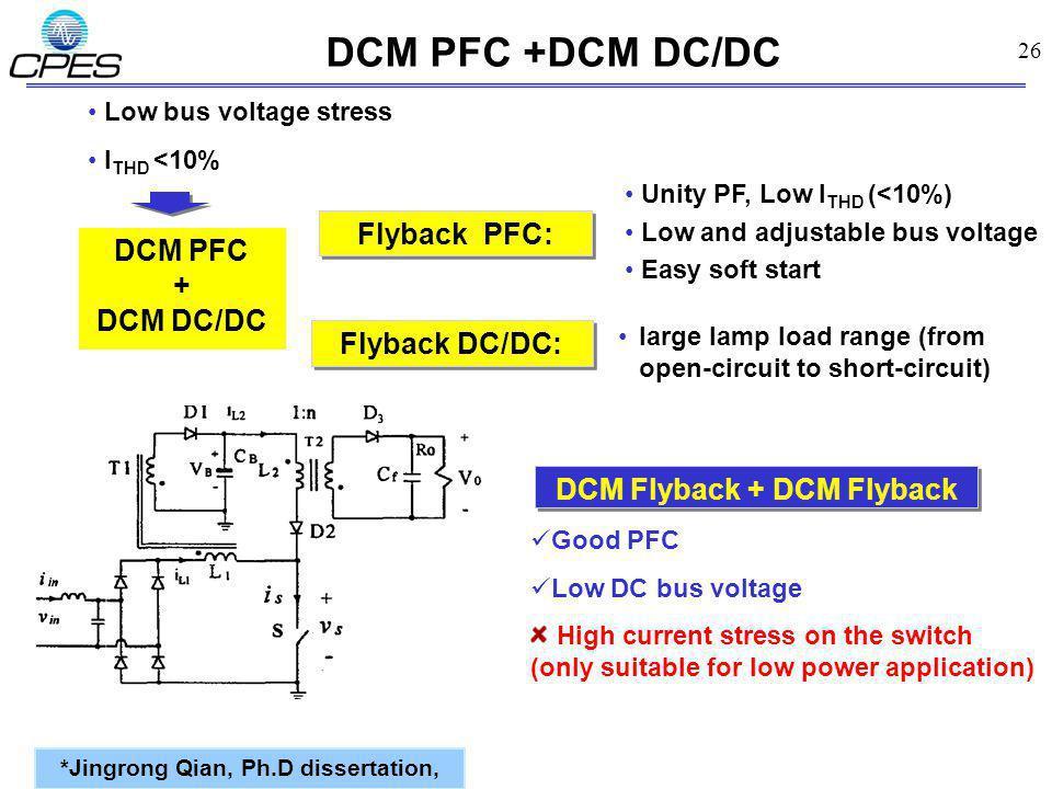 DCM Flyback + DCM Flyback *Jingrong Qian, Ph.D dissertation,