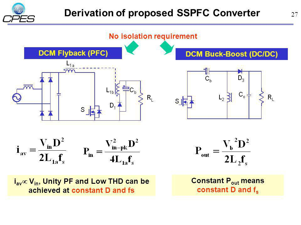 Derivation of proposed SSPFC Converter