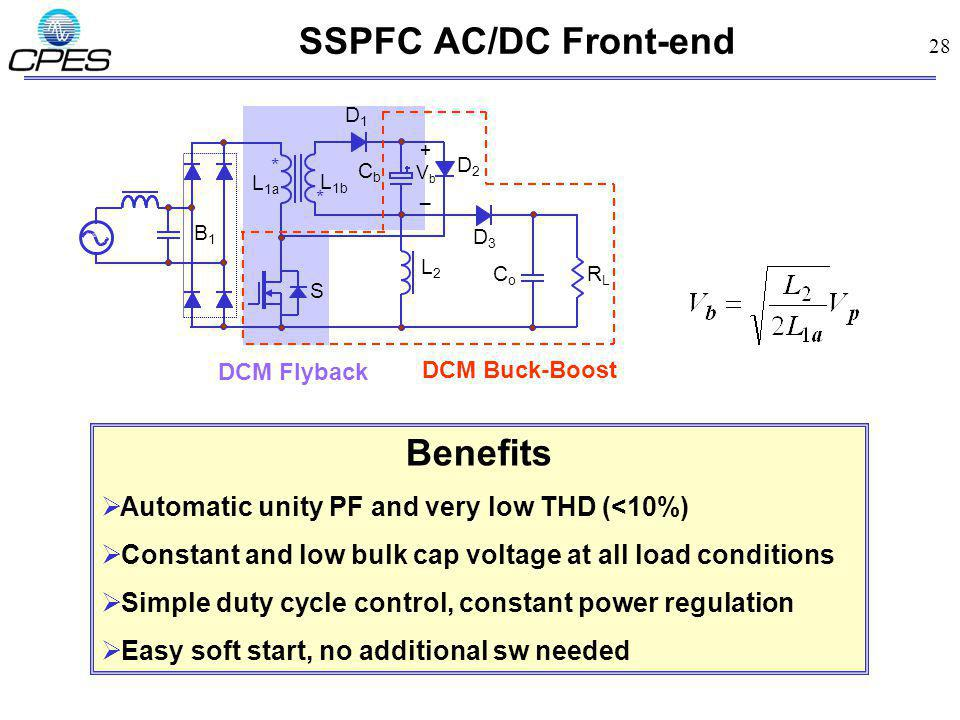 SSPFC AC/DC Front-end Benefits