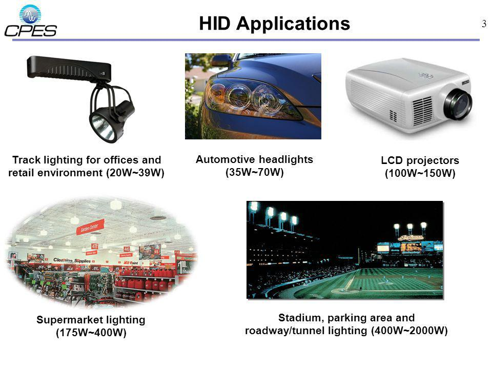HID Applications Track lighting for offices and retail environment (20W~39W) Automotive headlights (35W~70W)