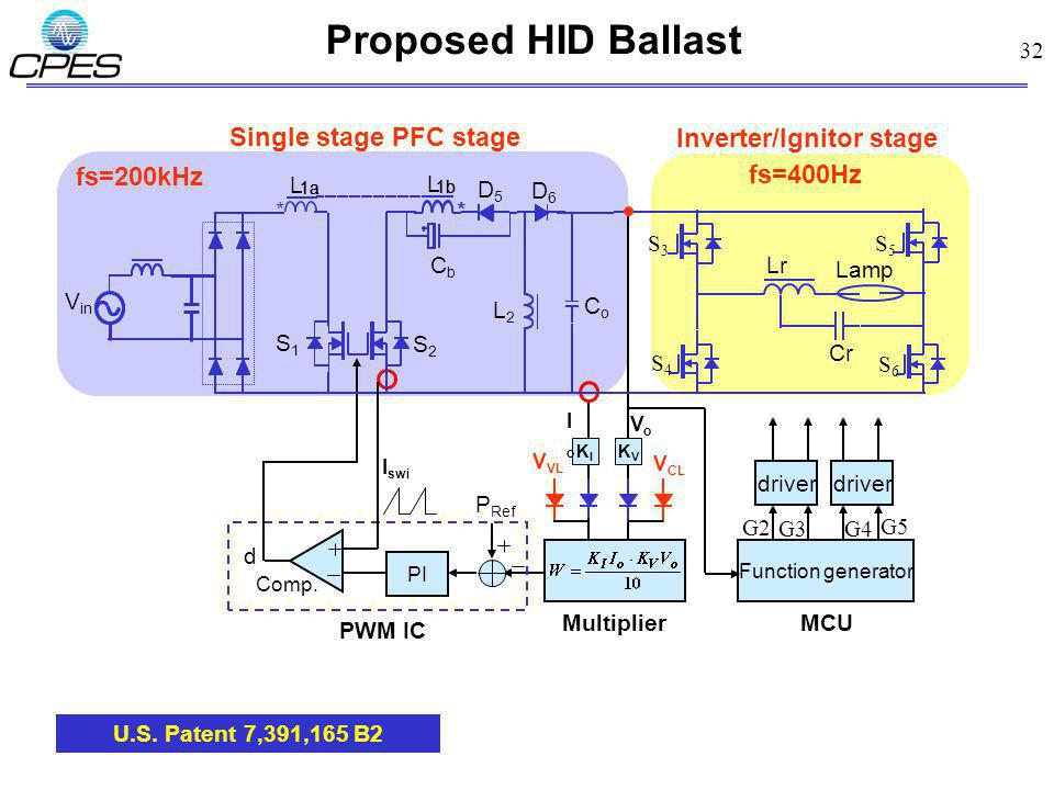 Proposed HID Ballast Single stage PFC stage Inverter/Ignitor stage