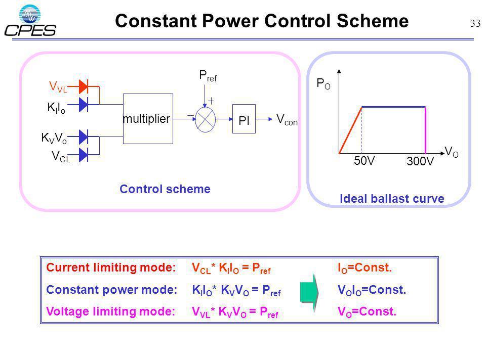 Constant Power Control Scheme