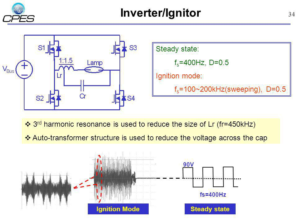 Inverter/Ignitor Steady state: fs=400Hz, D=0.5 Ignition mode: