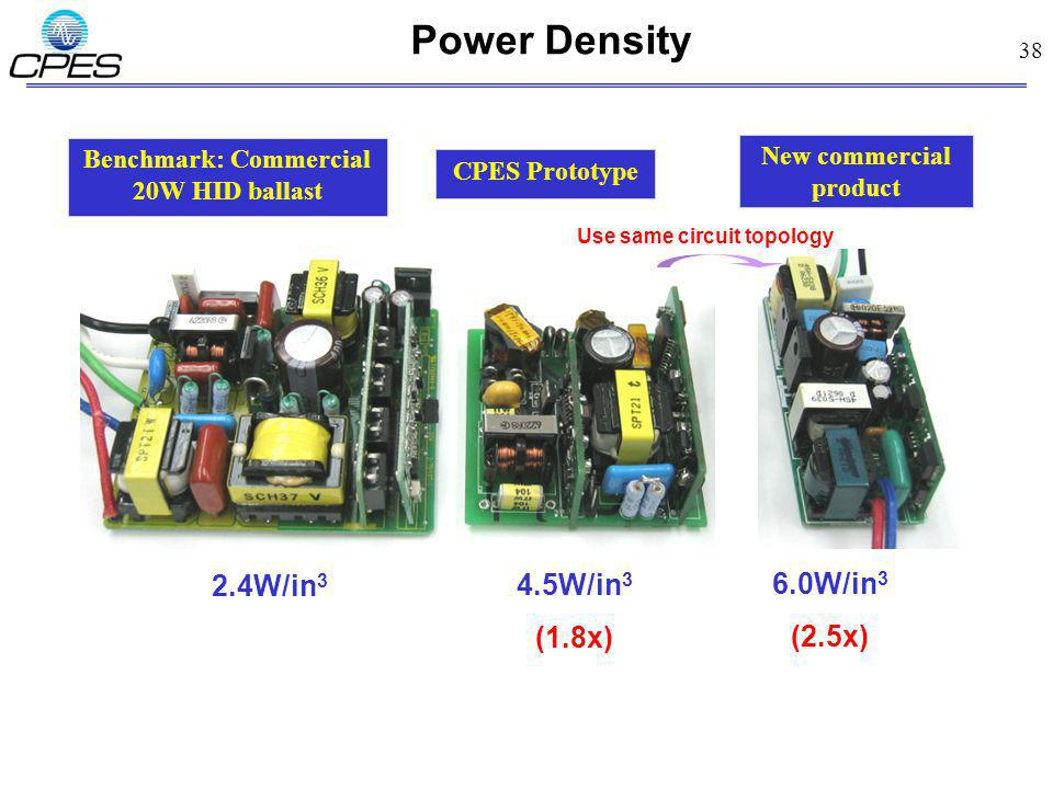 Power Density 2.4W/in3 4.5W/in3 6.0W/in3 (1.8x) (2.5x)