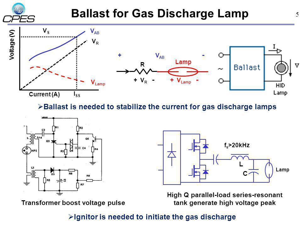 Ballast for Gas Discharge Lamp