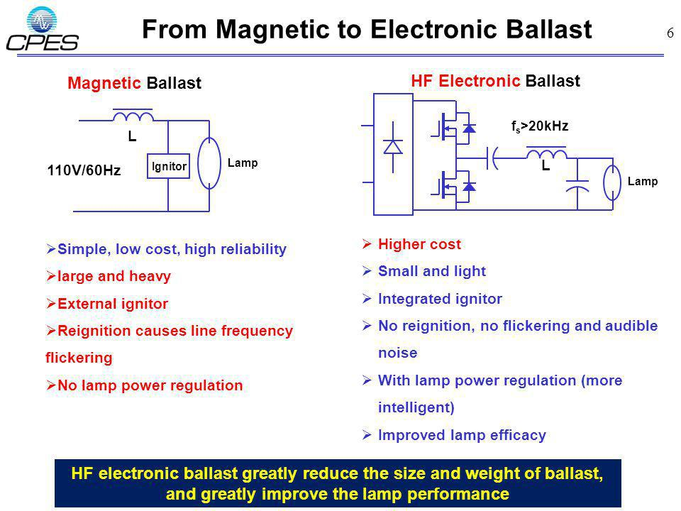 From Magnetic to Electronic Ballast