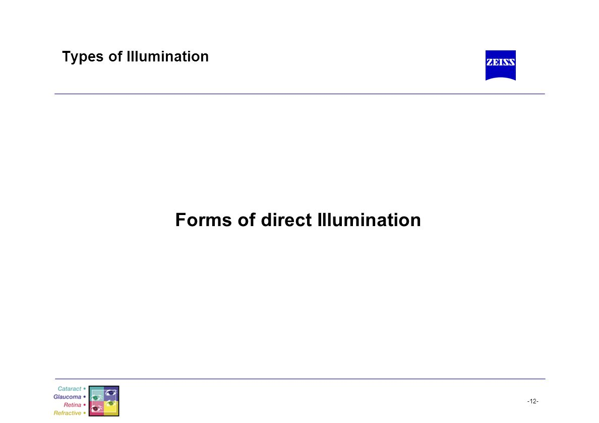 Forms of direct Illumination