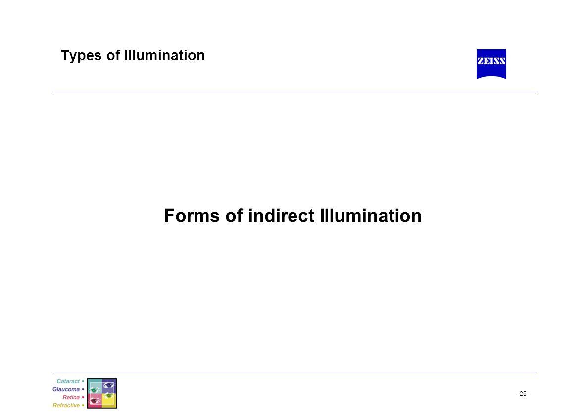 Forms of indirect Illumination