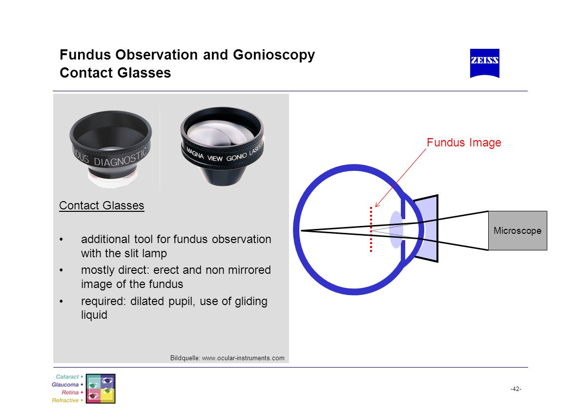 Fundus Observation and Gonioscopy Contact Glasses