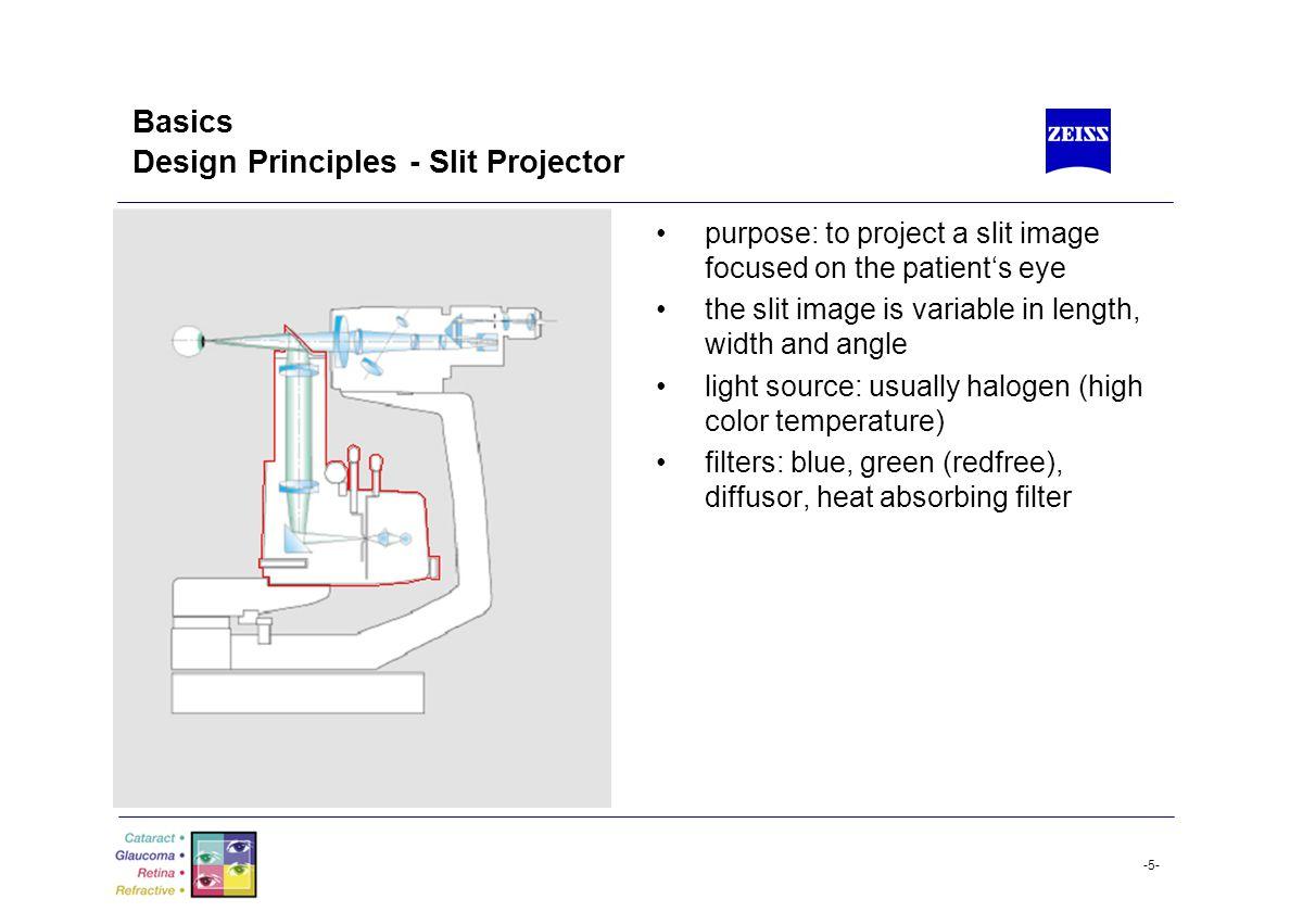 Basics Design Principles - Slit Projector