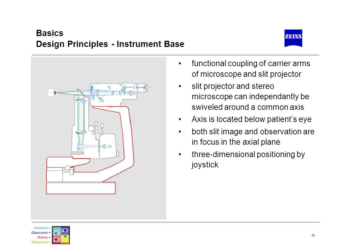 Basics Design Principles - Instrument Base