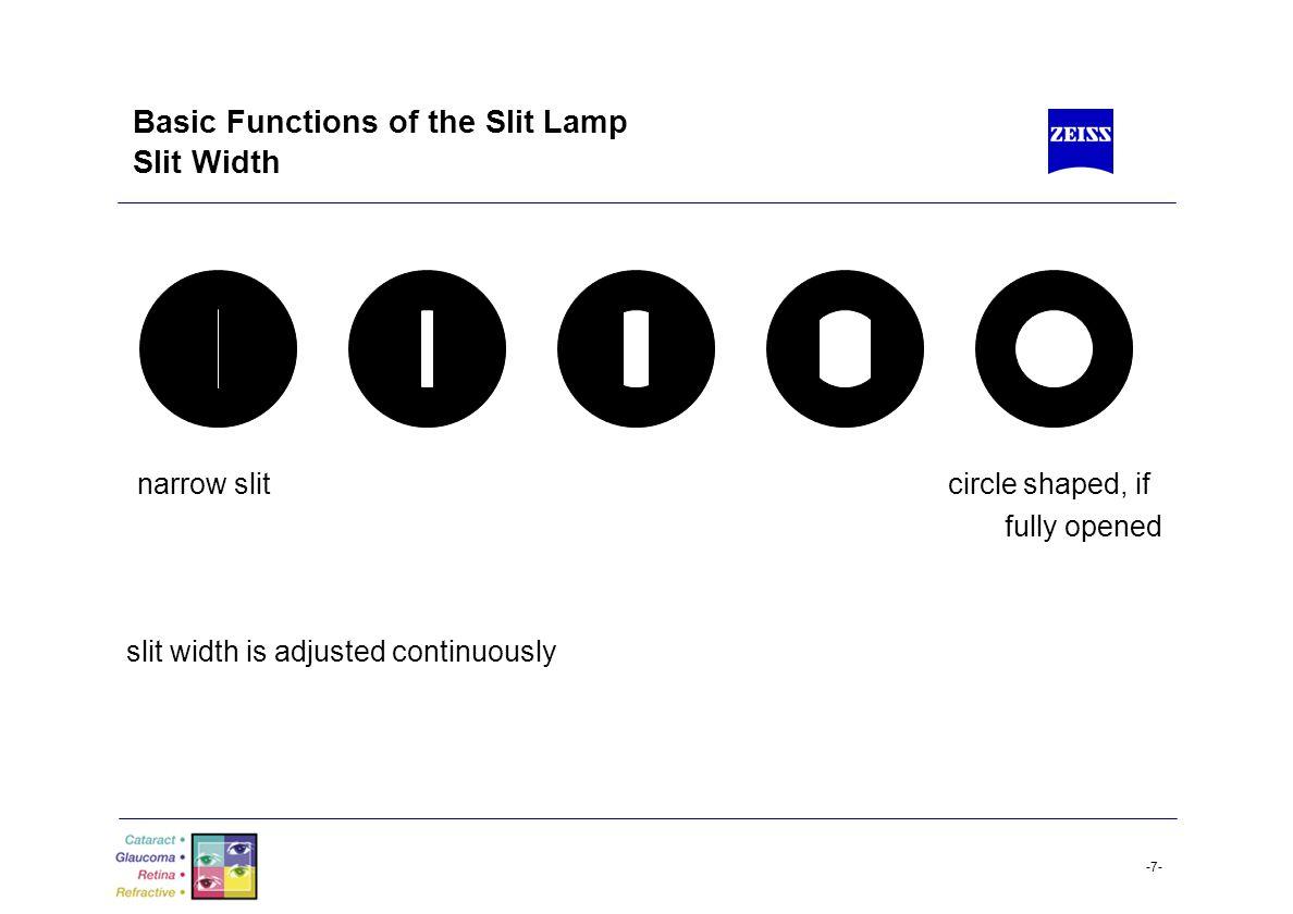 Basic Functions of the Slit Lamp Slit Width