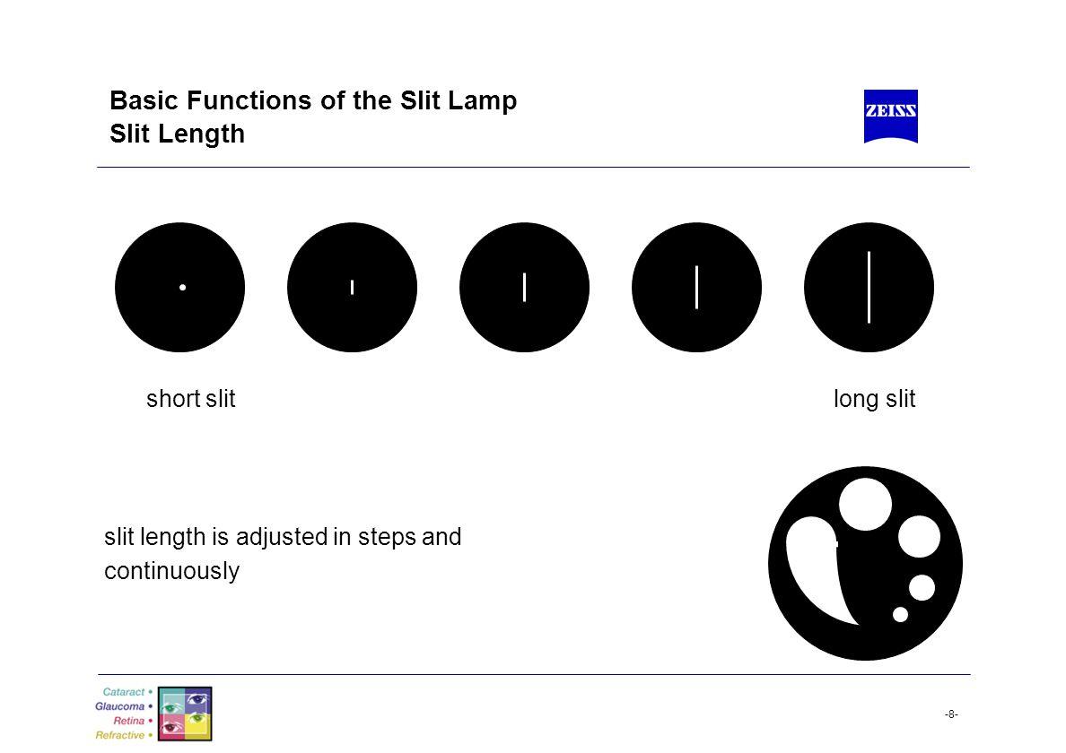 Basic Functions of the Slit Lamp Slit Length