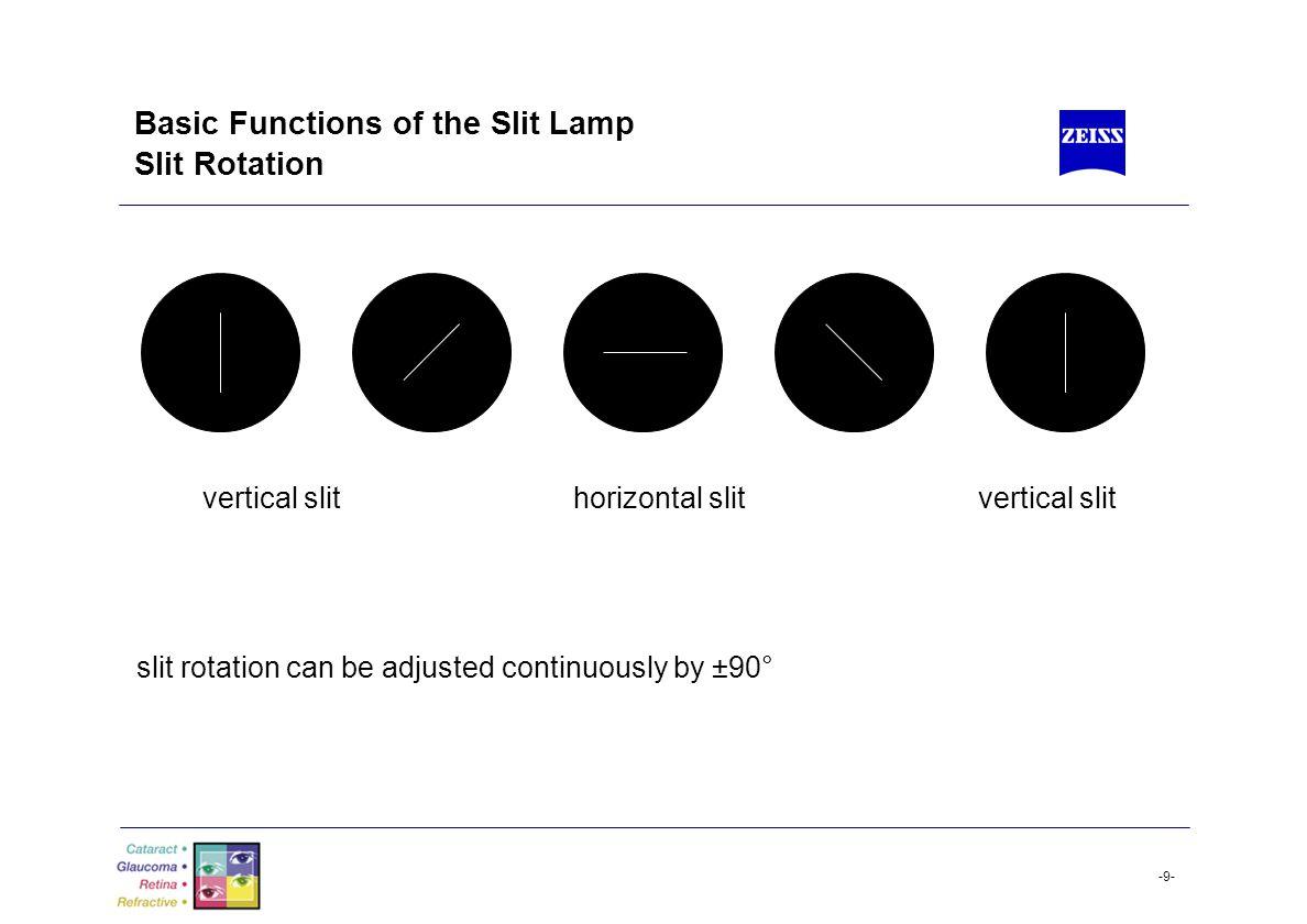 Basic Functions of the Slit Lamp Slit Rotation