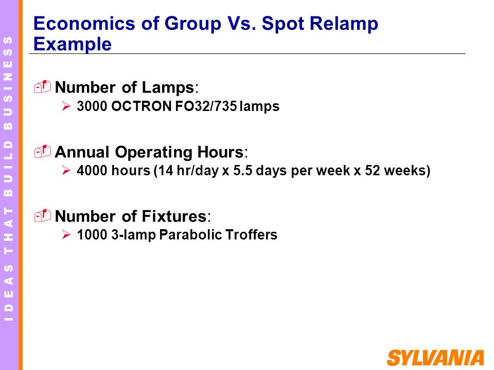Economics of Group Vs. Spot Relamp Example