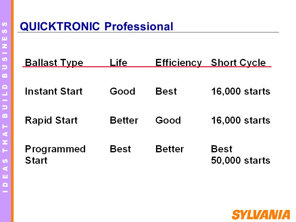 QUICKTRONIC Professional