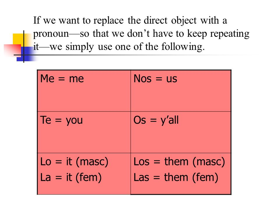 If we want to replace the direct object with a pronoun—so that we don't have to keep repeating it—we simply use one of the following.