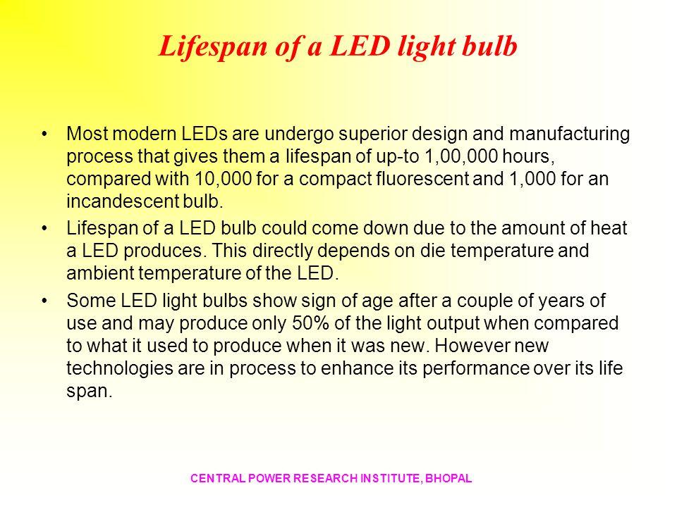 Lifespan of a LED light bulb